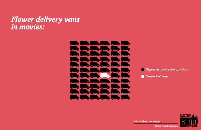 001-films-flower-delivery-vans
